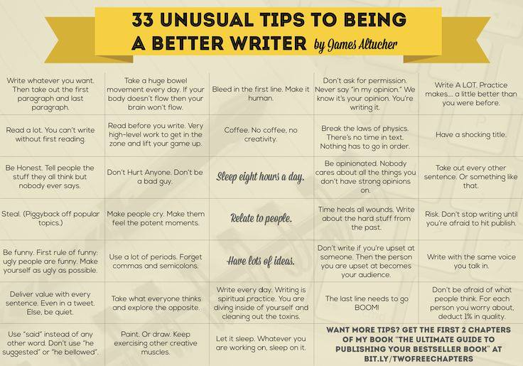 The Writer's Circle (Keep in mind these are tips, not rules)